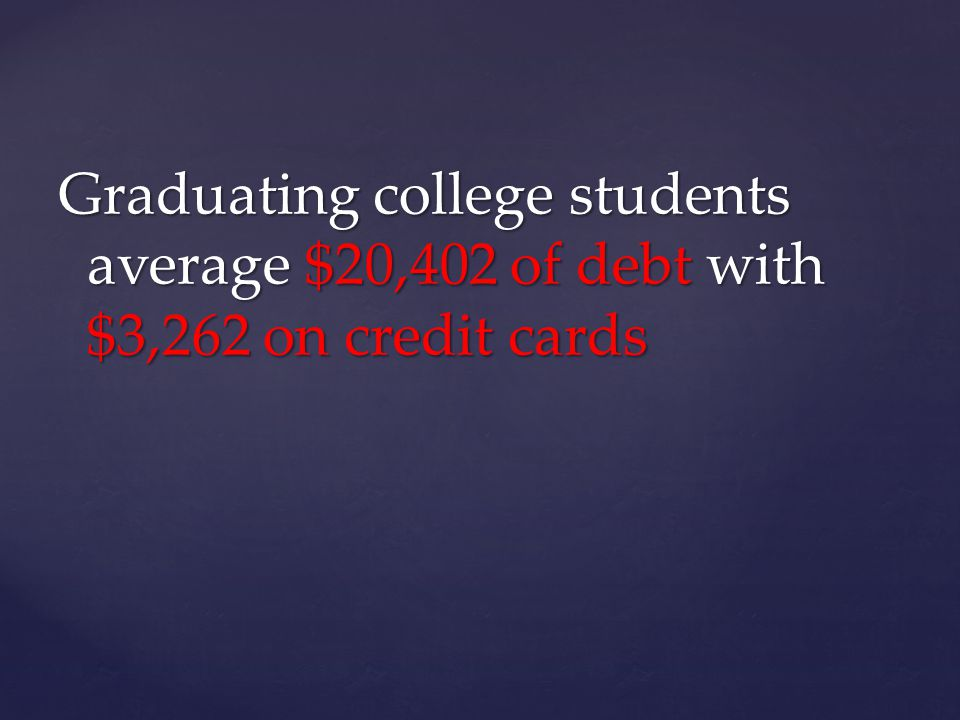 Graduating college students average $20,402 of debt with $3,262 on credit cards