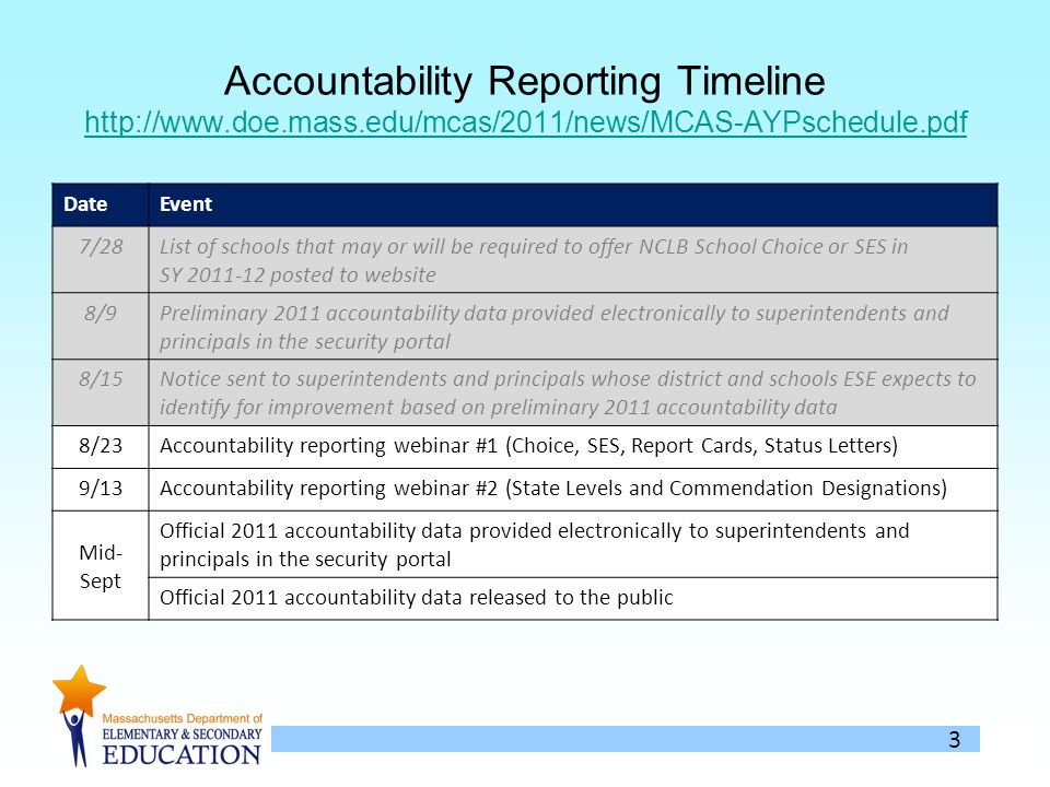 3 Accountability Reporting Timeline     DateEvent 7/28List of schools that may or will be required to offer NCLB School Choice or SES in SY posted to website 8/9Preliminary 2011 accountability data provided electronically to superintendents and principals in the security portal 8/15Notice sent to superintendents and principals whose district and schools ESE expects to identify for improvement based on preliminary 2011 accountability data 8/23Accountability reporting webinar #1 (Choice, SES, Report Cards, Status Letters) 9/13Accountability reporting webinar #2 (State Levels and Commendation Designations) Mid- Sept Official 2011 accountability data provided electronically to superintendents and principals in the security portal Official 2011 accountability data released to the public