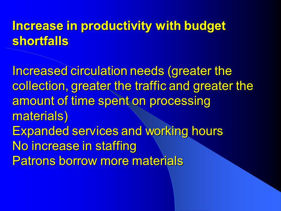 Increase in productivity with budget shortfalls Increased circulation needs (greater the collection, greater the traffic and greater the amount of time spent on processing materials) Expanded services and working hours No increase in staffing Patrons borrow more materials Increase in productivity with budget shortfalls Increased circulation needs (greater the collection, greater the traffic and greater the amount of time spent on processing materials) Expanded services and working hours No increase in staffing Patrons borrow more materials