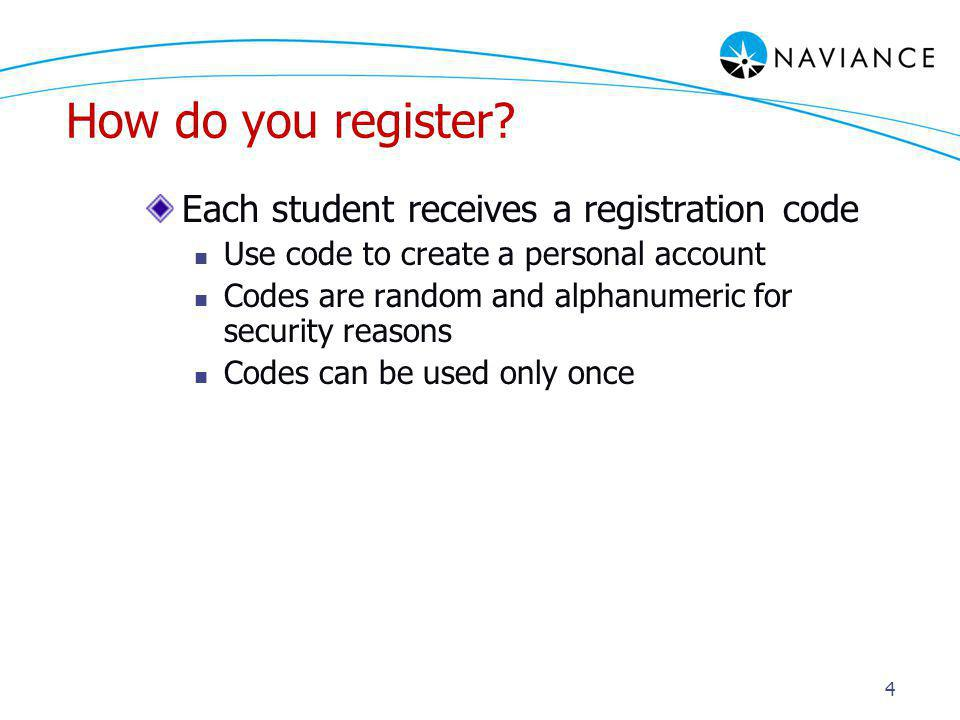 4 How do you register.