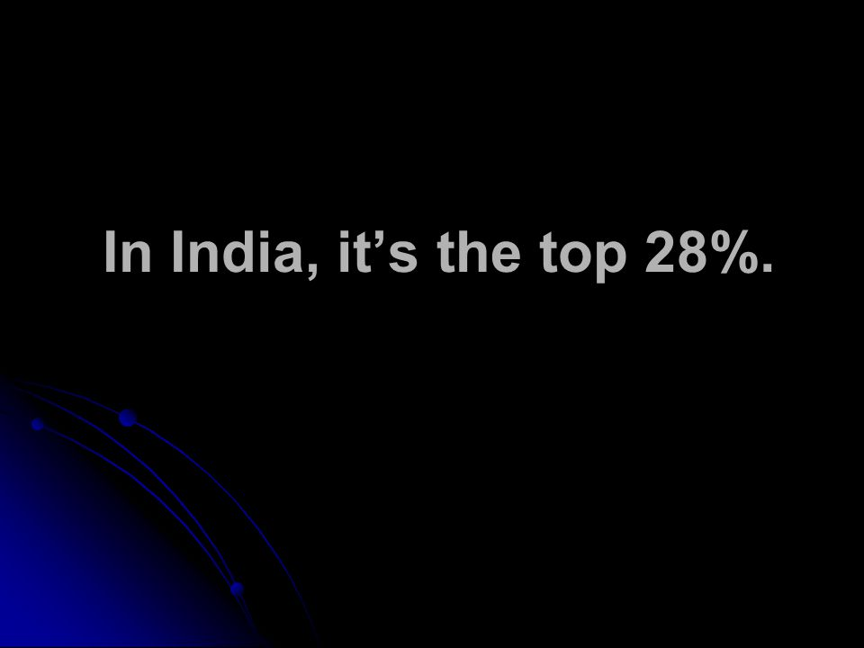 In India, its the top 28%.