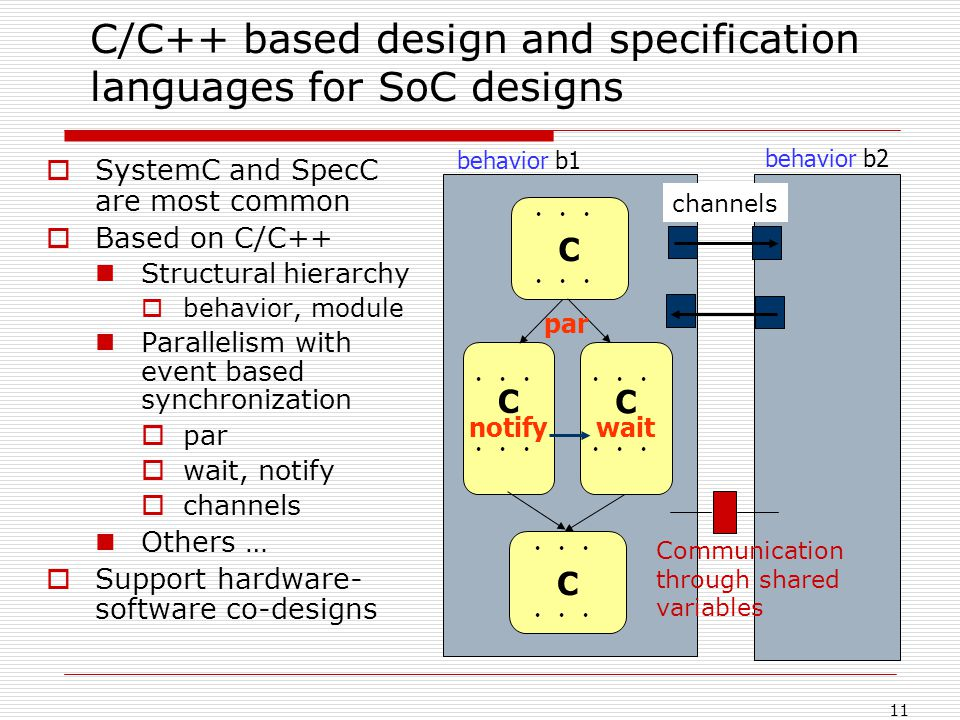 11 C/C++ based design and specification languages for SoC designs SystemC and SpecC are most common Based on C/C++ Structural hierarchy behavior, module Parallelism with event based synchronization par wait, notify channels Others … Support hardware- software co-designs C C C notify C wait par behavior b1 behavior b2 channels Communication through shared variables
