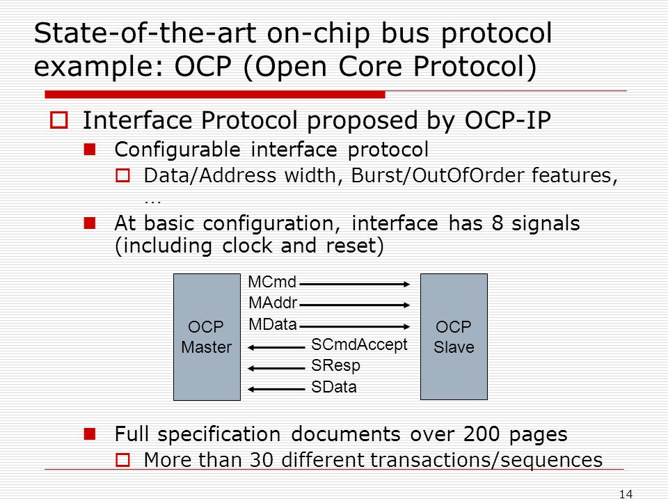 14 State-of-the-art on-chip bus protocol example: OCP (Open Core Protocol) Interface Protocol proposed by OCP-IP Configurable interface protocol Data/Address width, Burst/OutOfOrder features, … At basic configuration, interface has 8 signals (including clock and reset) Full specification documents over 200 pages More than 30 different transactions/sequences OCP Master OCP Slave MCmd MAddr MData SCmdAccept SResp SData