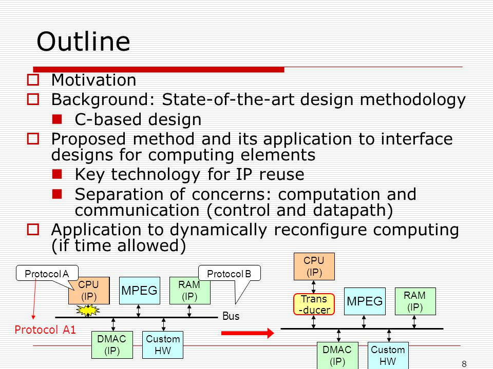 8 Outline Motivation Background: State-of-the-art design methodology C-based design Proposed method and its application to interface designs for computing elements Key technology for IP reuse Separation of concerns: computation and communication (control and datapath) Application to dynamically reconfigure computing (if time allowed) CPUMPEGRAM Custom HW DMAC CPU (IP) RAM (IP) DMAC (IP) Bus Protocol AProtocol B MPEGRAM Custom HW DMAC RAM (IP) DMAC (IP) CPU (IP) Trans -ducer Protocol A1