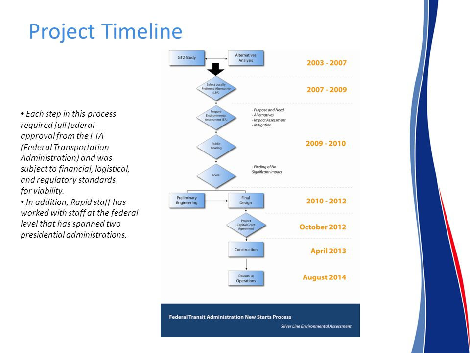 Project Timeline Each step in this process required full federal approval from the FTA (Federal Transportation Administration) and was subject to financial, logistical, and regulatory standards for viability.