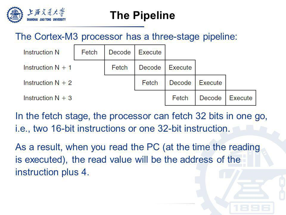 Cortex M3 Implementation Overview Chapter 6 In The Reference Book