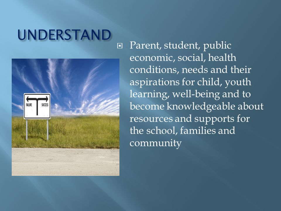 UNDERSTAND Parent, student, public economic, social, health conditions, needs and their aspirations for child, youth learning, well-being and to become knowledgeable about resources and supports for the school, families and community