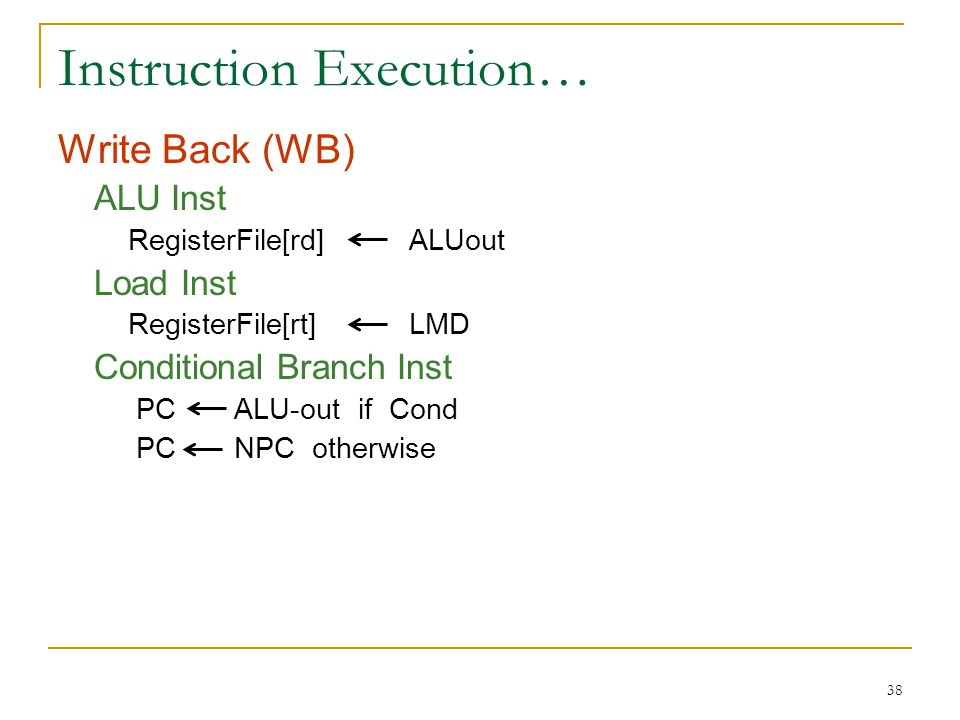 38 Instruction Execution… Write Back (WB) ALU Inst RegisterFile[rd] ALUout Load Inst RegisterFile[rt] LMD Conditional Branch Inst PC ALU-out if Cond PC NPC otherwise