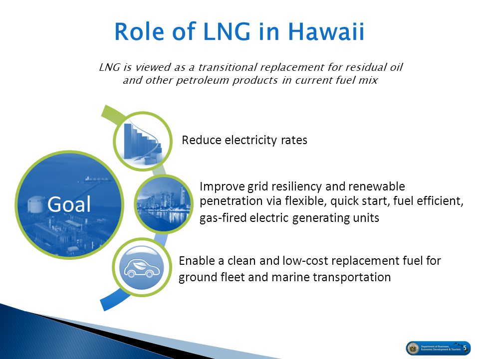 5 Role of LNG in Hawaii LNG is viewed as a transitional replacement for residual oil and other petroleum products in current fuel mix Goal Reduce electricity rates Improve grid resiliency and renewable penetration via flexible, quick start, fuel efficient, gas-fired electric generating units Enable a clean and low-cost replacement fuel for ground fleet and marine transportation