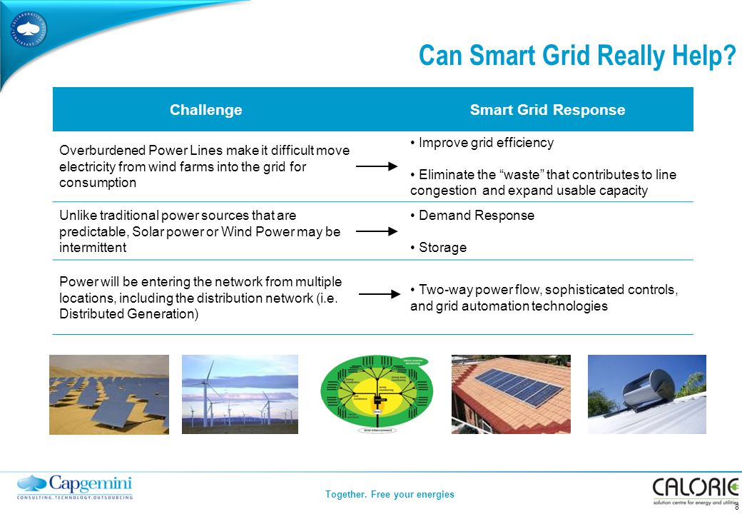 Together. Free your energies Can Smart Grid Really Help.