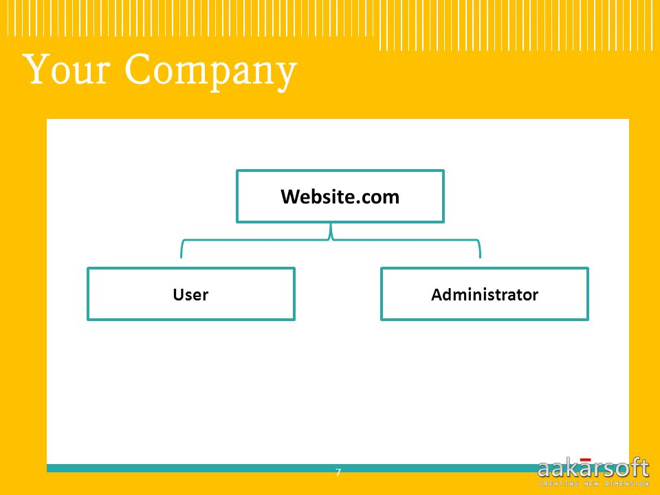 Your Company Website.com AdministratorUser 7