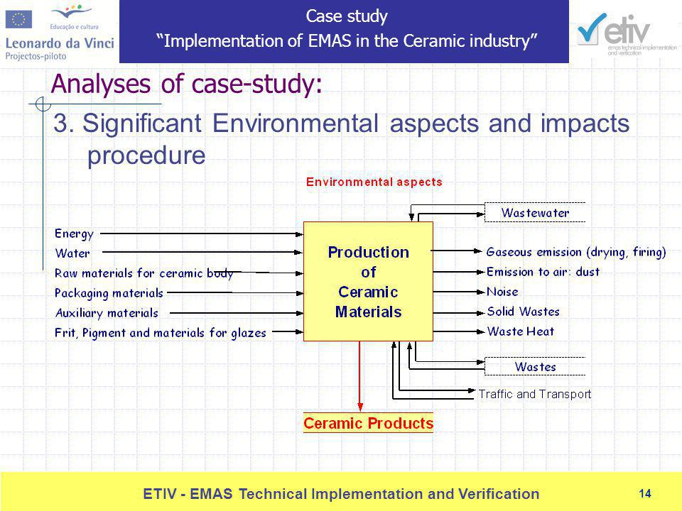 14 ETIV - EMAS Technical Implementation and Verification 14 Analyses of case-study: 3.