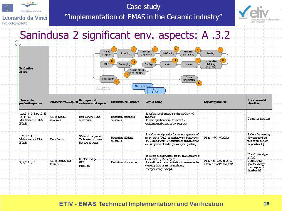 26 ETIV - EMAS Technical Implementation and Verification 26 Sanindusa 2 significant env.