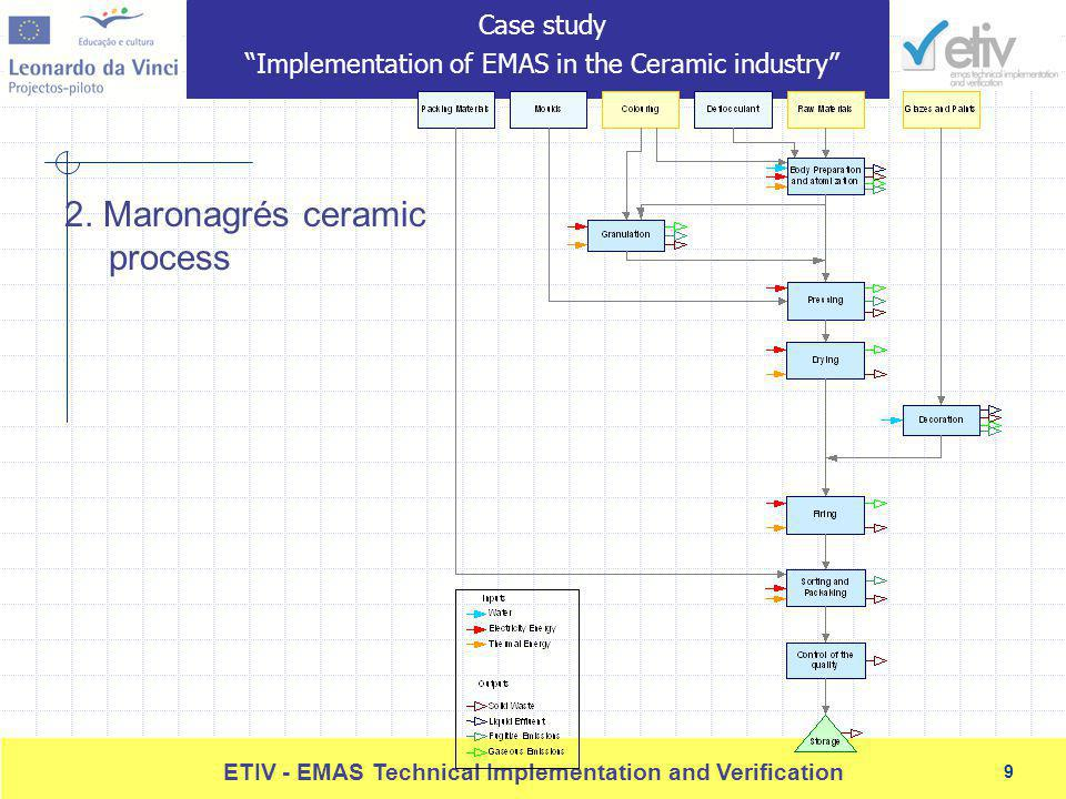 9 ETIV - EMAS Technical Implementation and Verification 9 2.