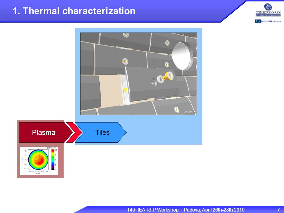 14th IEA RFP Workshop – Padova, April 26th-28th 2010 7 1. Thermal characterization TilesPlasma