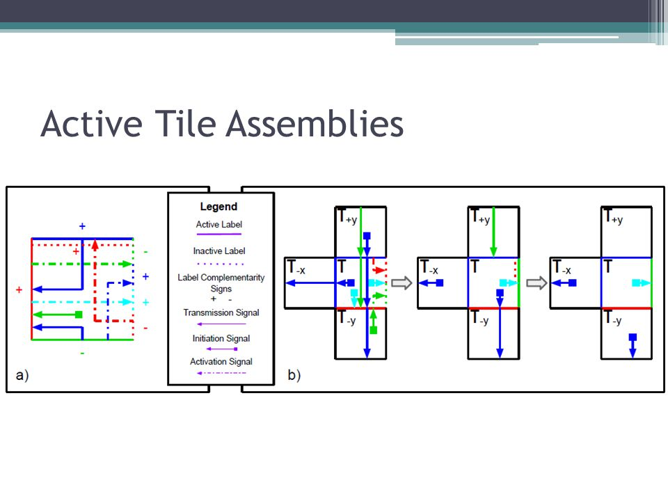Active Tile Assemblies