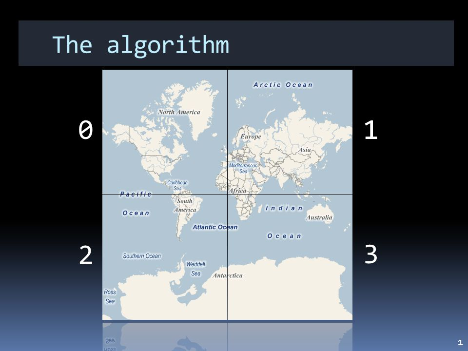 The algorithm 01 3 2 1