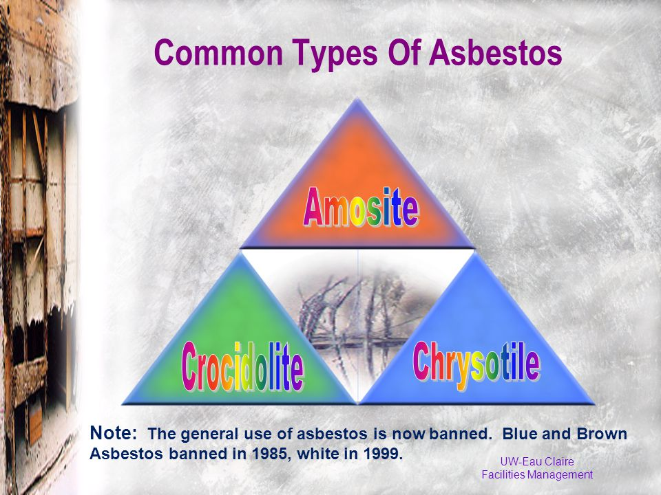 UW-Eau Claire Facilities Management Common Types Of Asbestos Note: The general use of asbestos is now banned.