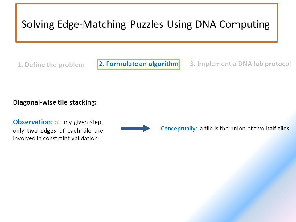2. Formulate an algorithm3. Implement a DNA lab protocol 1.