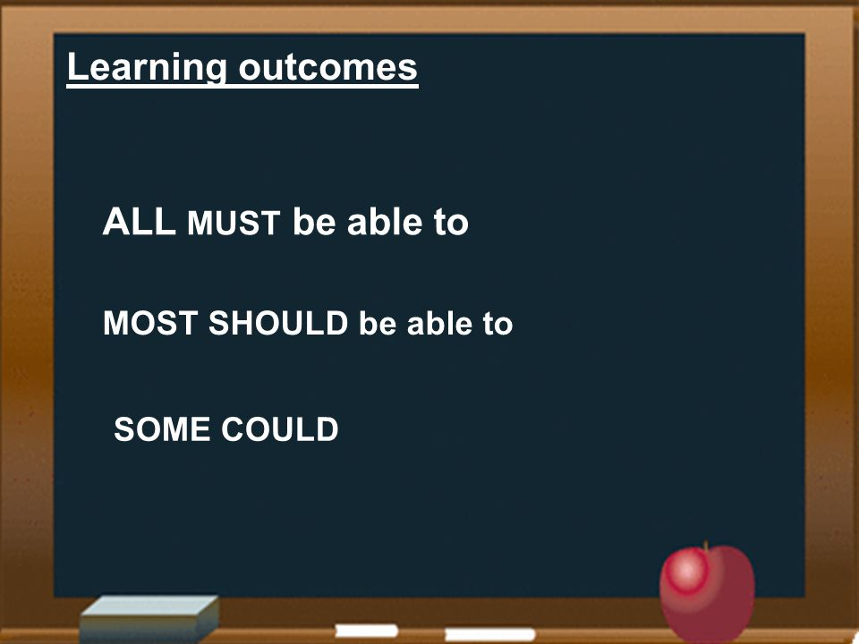Learning outcomes ALL MUST be able to MOST SHOULD be able to SOME COULD