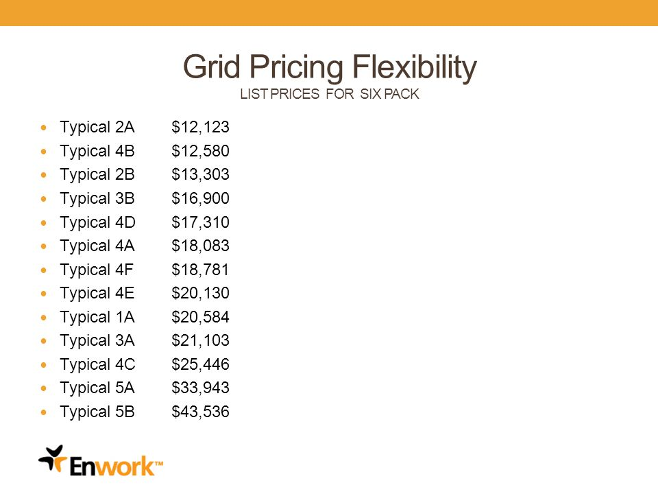 Grid Pricing Flexibility LIST PRICES FOR SIX PACK Typical 2A$12,123 Typical 4B $12,580 Typical 2B$13,303 Typical 3B$16,900 Typical 4D $17,310 Typical 4A$18,083 Typical 4F $18,781 Typical 4E$20,130 Typical 1A$20,584 Typical 3A$21,103 Typical 4C$25,446 Typical 5A$33,943 Typical 5B$43,536 21