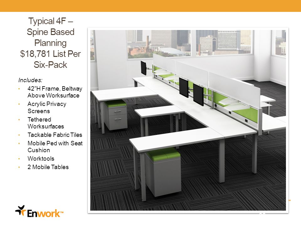Typical 4F – Spine Based Planning $18,781 List Per Six-Pack Includes: 42H Frame, Beltway Above Worksurface Acrylic Privacy Screens Tethered Worksurfaces Tackable Fabric Tiles Mobile Ped with Seat Cushion Worktools 2 Mobile Tables 28