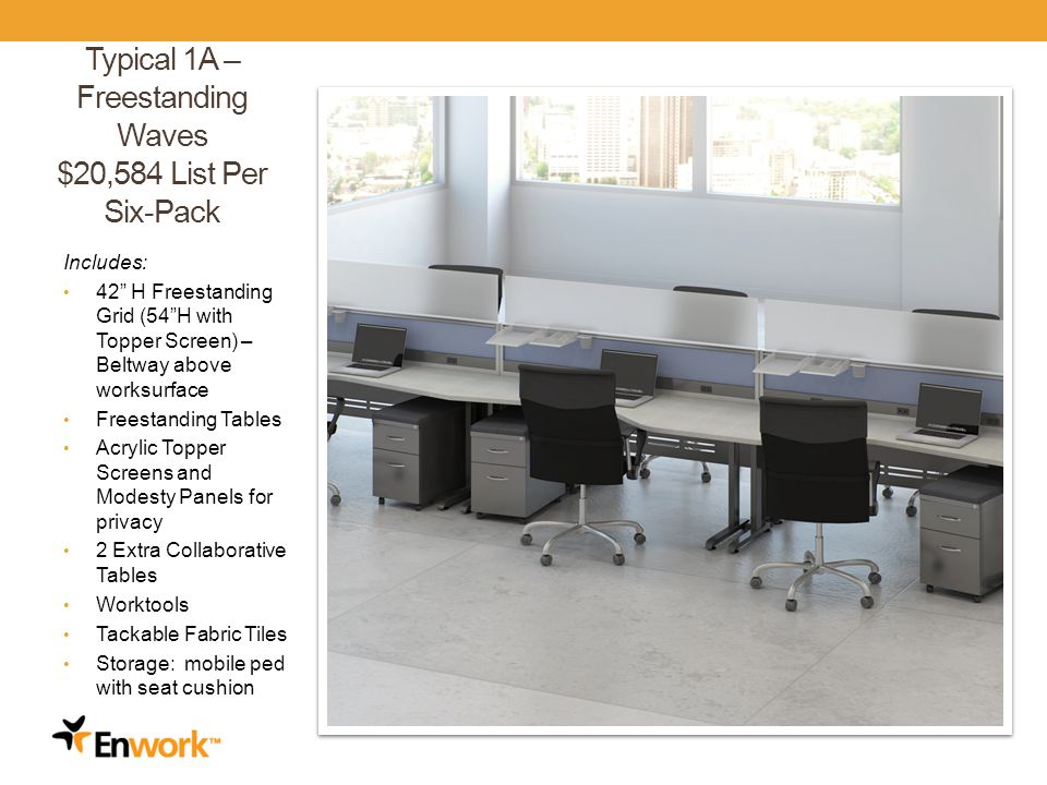 Typical 1A – Freestanding Waves $20,584 List Per Six-Pack Includes: 42 H Freestanding Grid (54H with Topper Screen) – Beltway above worksurface Freestanding Tables Acrylic Topper Screens and Modesty Panels for privacy 2 Extra Collaborative Tables Worktools Tackable Fabric Tiles Storage: mobile ped with seat cushion 30