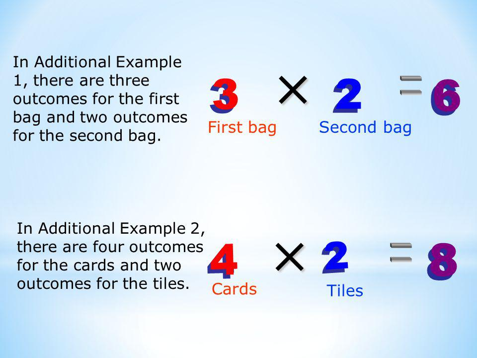 In Additional Example 1, there are three outcomes for the first bag and two outcomes for the second bag.