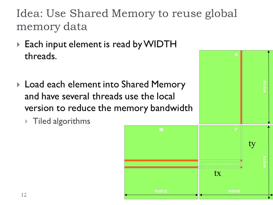 Idea: Use Shared Memory to reuse global memory data 12 Each input element is read by WIDTH threads.