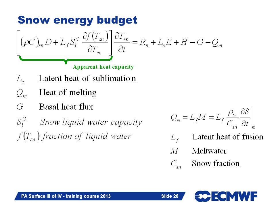 Slide 28 PA Surface III of IV - training course 2013 Slide 28 Snow energy budget Apparent heat capacity