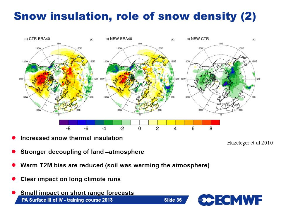 Slide 36 PA Surface III of IV - training course 2013 Slide 36 Snow insulation, role of snow density (2) Increased snow thermal insulation Stronger decoupling of land –atmosphere Warm T2M bias are reduced (soil was warming the atmosphere) Clear impact on long climate runs Small impact on short range forecasts Hazeleger et al 2010