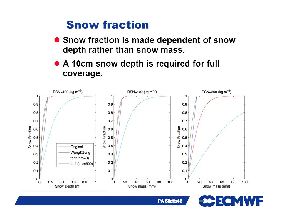 Slide 43 PA Surface III of IV - training course 2013 Snow fraction Snow fraction is made dependent of snow depth rather than snow mass.