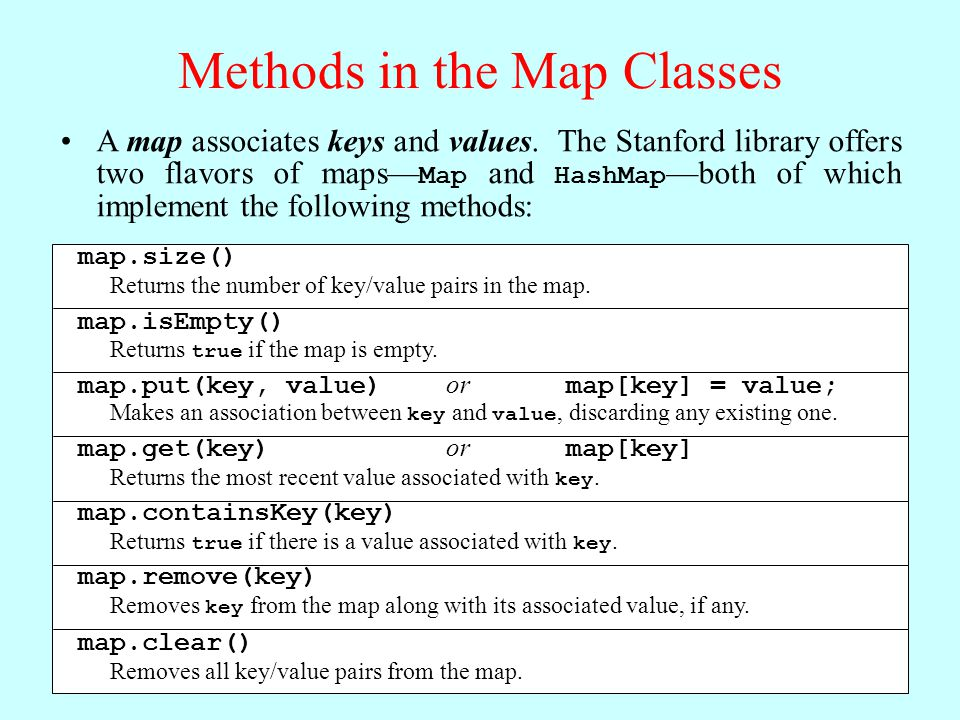 Methods in the Map Classes map.size() Returns the number of key/value pairs in the map.