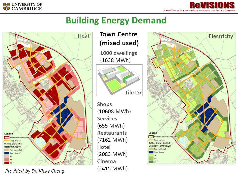 Tile D7 Town Centre (mixed used) 1000 dwellings (1638 MWh) Shops (10608 MWh) Services (655 MWh) Restaurants (7162 MWh) Hotel (2083 MWh) Cinema (2415 MWh) Heat Electricity Provided by Dr.