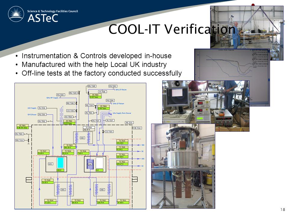 18 Instrumentation & Controls developed in-house Manufactured with the help Local UK industry Off-line tests at the factory conducted successfully COOL-IT Verification
