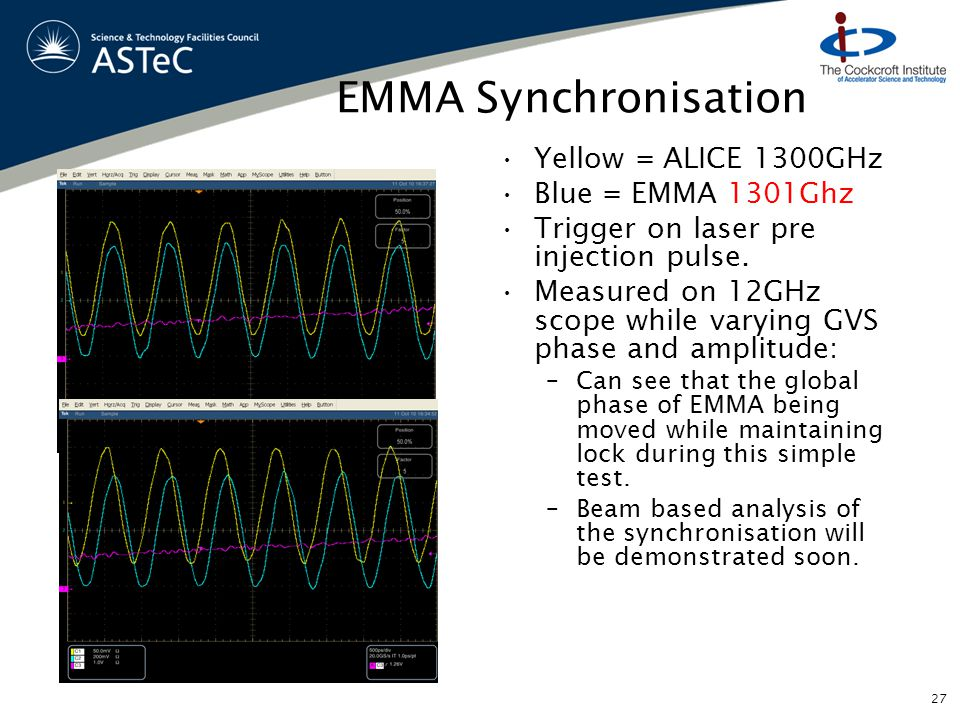 EMMA Synchronisation Yellow = ALICE 1300GHz Blue = EMMA 1301Ghz Trigger on laser pre injection pulse.