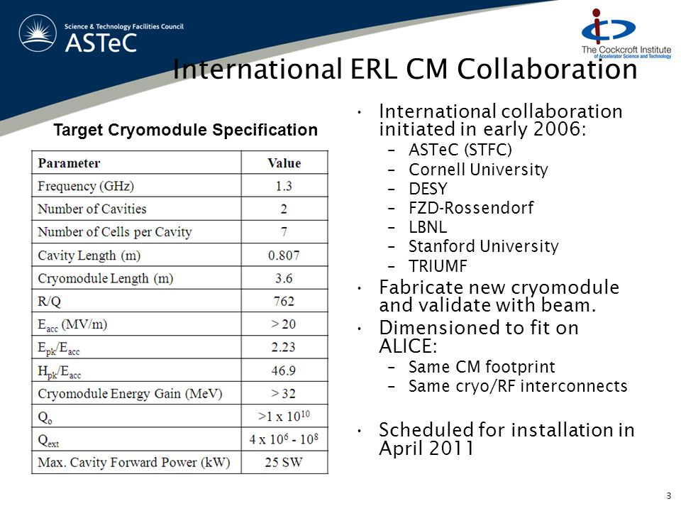 International ERL CM Collaboration International collaboration initiated in early 2006: –ASTeC (STFC) –Cornell University –DESY –FZD-Rossendorf –LBNL –Stanford University –TRIUMF Fabricate new cryomodule and validate with beam.