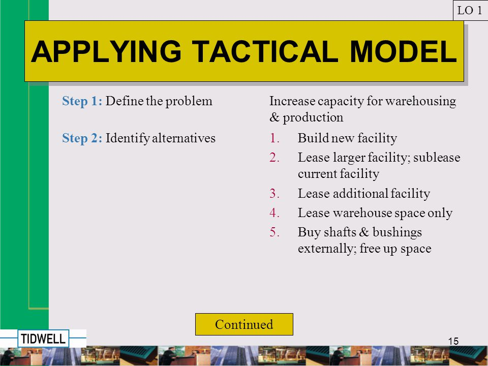 15 APPLYING TACTICAL MODEL LO 1 Step 1: Define the problemIncrease capacity for warehousing & production Step 2: Identify alternatives1.Build new facility 2.Lease larger facility; sublease current facility 3.Lease additional facility 4.Lease warehouse space only 5.Buy shafts & bushings externally; free up space Continued