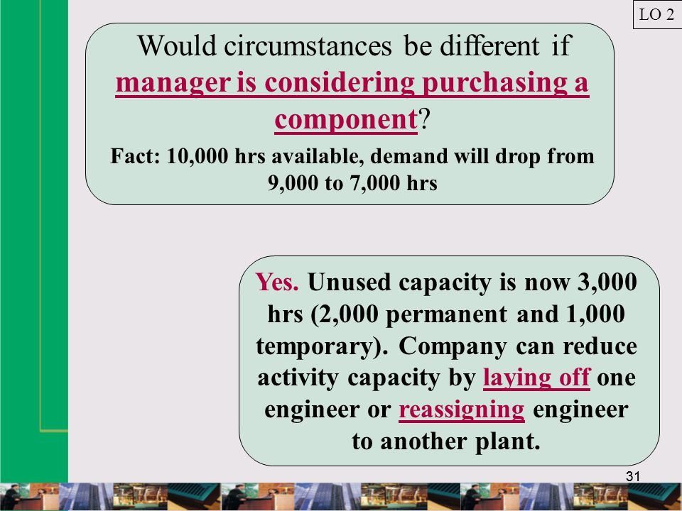 31 Would circumstances be different if manager is considering purchasing a component.