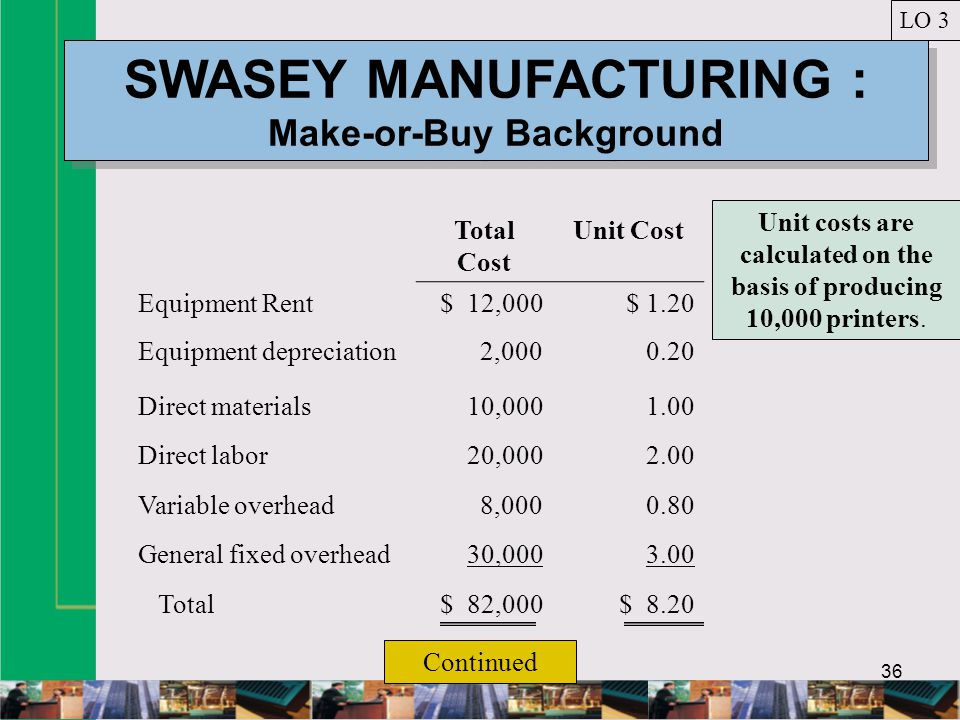 36 SWASEY MANUFACTURING : Make-or-Buy Background LO 3 Total Cost Unit Cost Equipment Rent$ 12,000$ 1.20 Equipment depreciation2,0000.20 Direct materials10,0001.00 Direct labor20,0002.00 Variable overhead8,0000.80 General fixed overhead30,0003.00 Total$ 82,000$ 8.20 Unit costs are calculated on the basis of producing 10,000 printers.