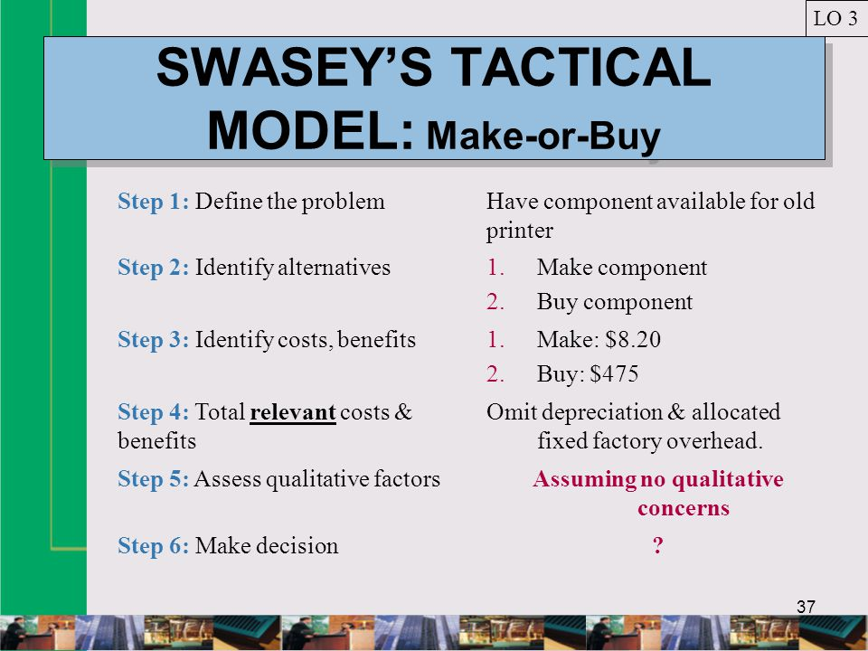37 SWASEYS TACTICAL MODEL: Make-or-Buy LO 3 Step 1: Define the problemHave component available for old printer Step 2: Identify alternatives1.Make component 2.Buy component Step 3: Identify costs, benefits1.Make: $8.20 2.Buy: $475 Step 4: Total relevant costs & benefits Omit depreciation & allocated fixed factory overhead.