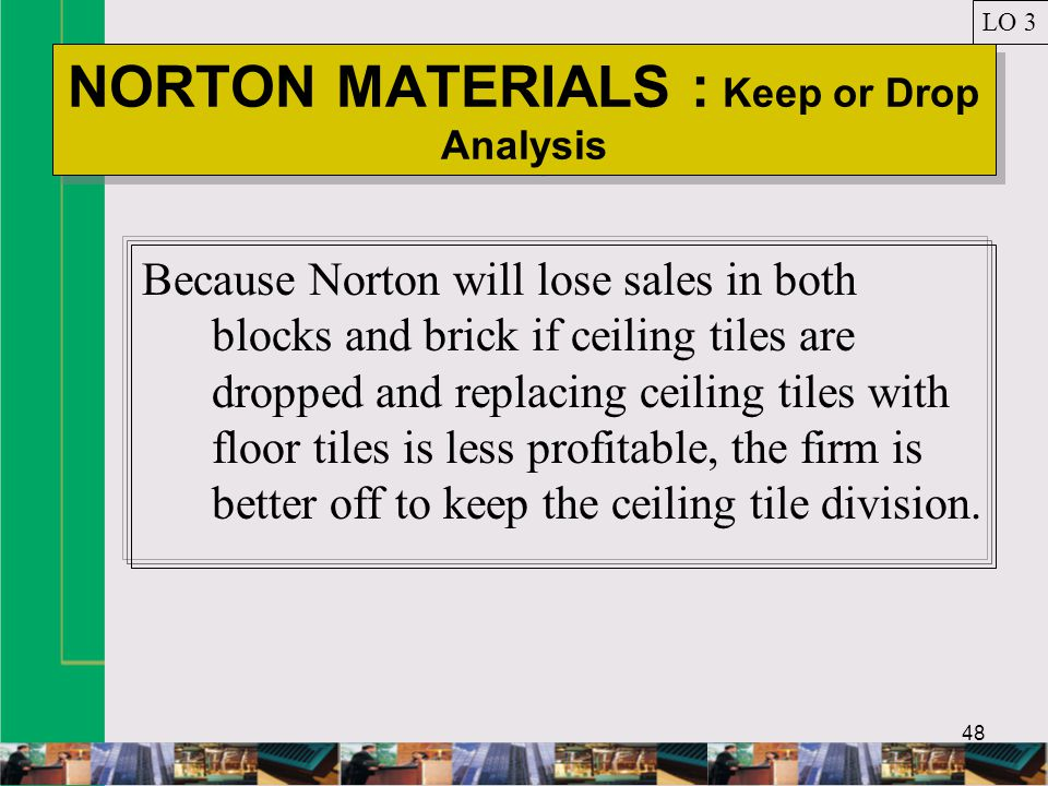 48 NORTON MATERIALS : Keep or Drop Analysis LO 3 Because Norton will lose sales in both blocks and brick if ceiling tiles are dropped and replacing ceiling tiles with floor tiles is less profitable, the firm is better off to keep the ceiling tile division.