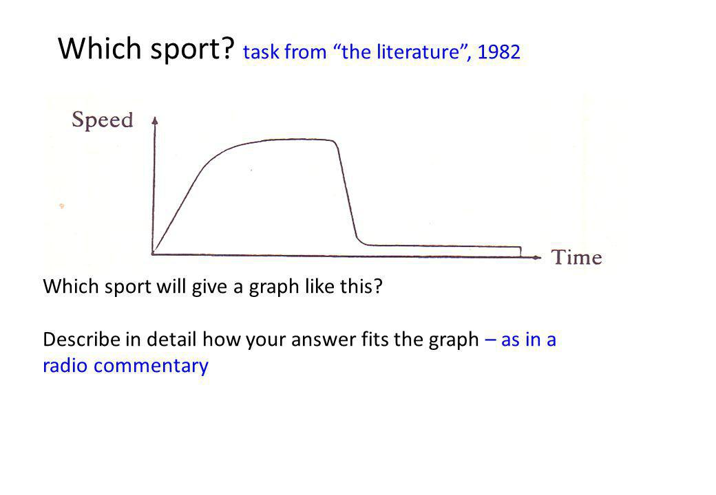 Which sport will give a graph like this.