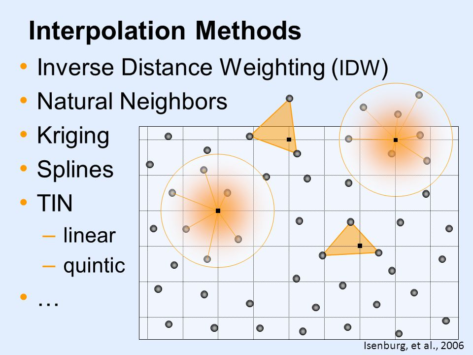 Inverse Distance Weighting ( IDW ) Natural Neighbors Kriging Splines TIN – linear – quintic … Interpolation Methods Isenburg, et al., 2006