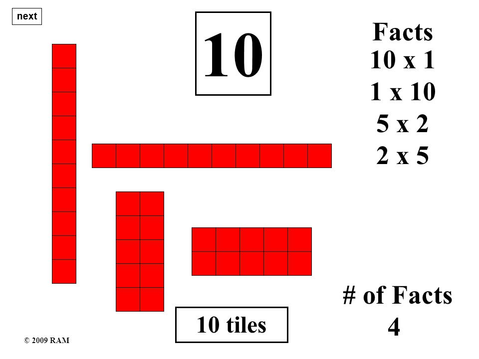 10 tiles 10 1 x 10 # of Facts 4 10 x 1 Facts 5 x 2 2 x 5 next © 2009 RAM