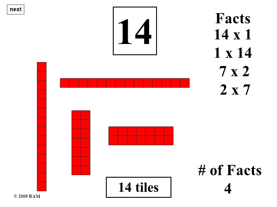 14 tiles 14 1 x 14 # of Facts 4 14 x 1 Facts 7 x 2 2 x 7 next © 2009 RAM