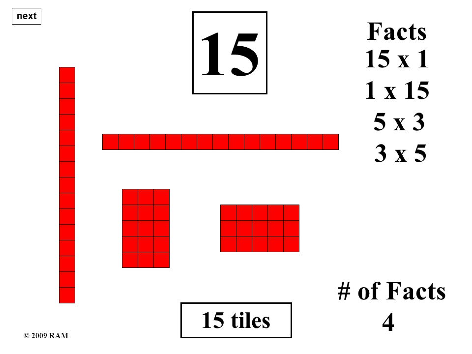 15 tiles 15 1 x 15 # of Facts 4 15 x 1 Facts 5 x 3 3 x 5 next © 2009 RAM