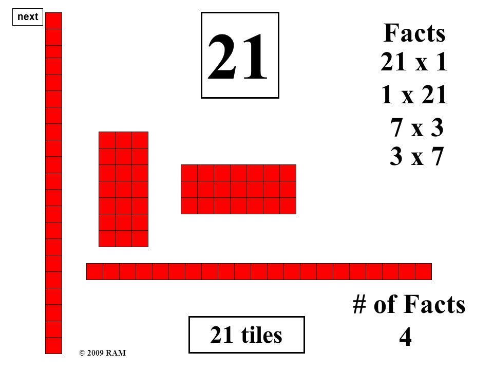 21 tiles 21 1 x 21 # of Facts 4 21 x 1 Facts 7 x 3 3 x 7 next © 2009 RAM