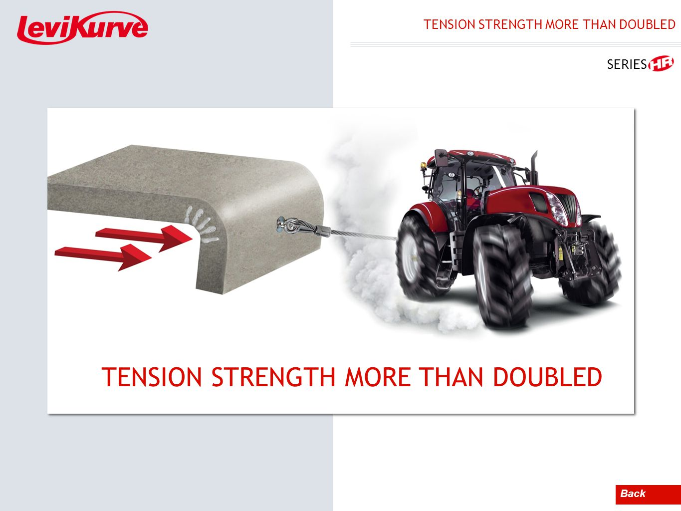 TENSION STRENGTH MORE THAN DOUBLED Back TENSION STRENGTH MORE THAN DOUBLED SERIES