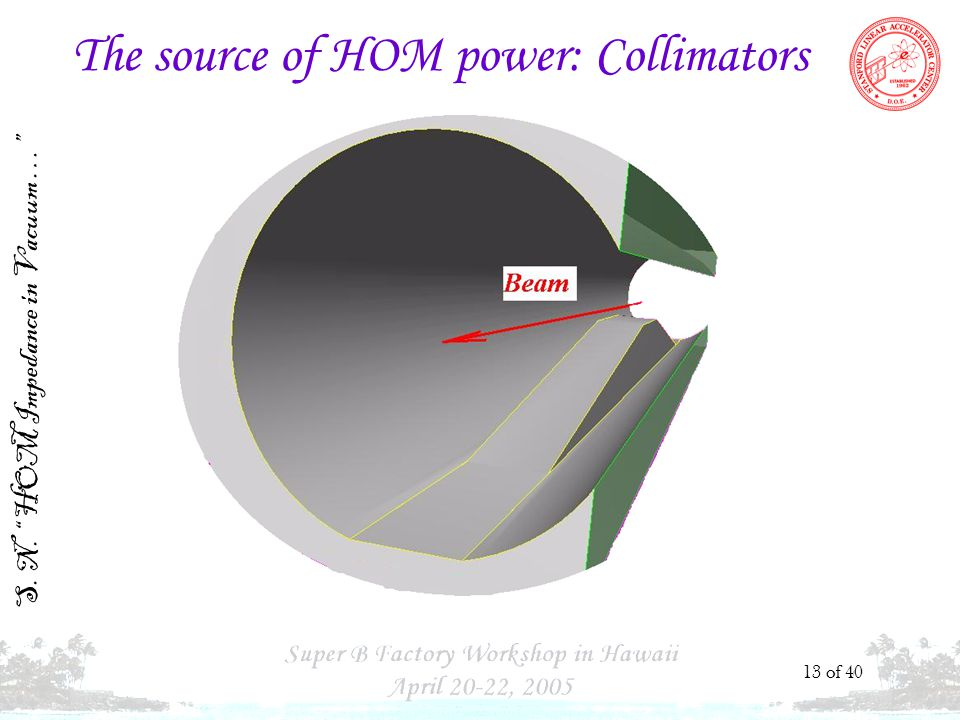 S. N. HOM Impedance in Vacuum … 13 of 40 The source of HOM power: Collimators